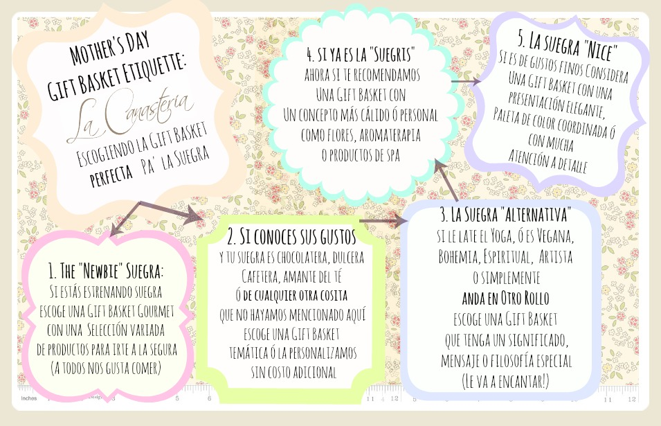 LaCanasteria_Mothersday_Guide